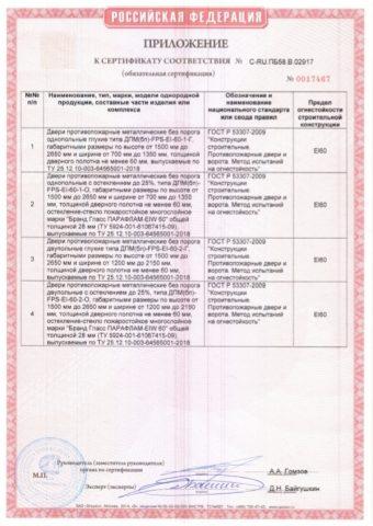 сертификат на противопожарные двери
